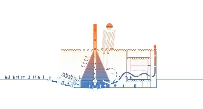 FOR RAMOLA'S STORY ON NETHERLANDS EXPO PAVILION. Diagram. Courtesy: V8 Architects