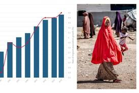 Migration: 5 charts that show how the world moves