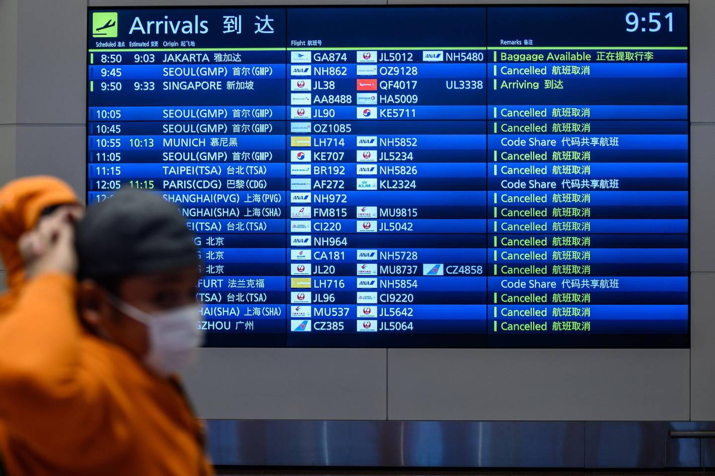 An arrival board showing cancelled flights is seen past a mask-clad man at Tokyo's Haneda Airport on March 10, 2020. The death toll from the COVID-19 illness caused by the novel coronavirus neared 4,000, with more than 110,000 cases recorded in over 100 countries since the epidemic erupted in December in Wuhan, China. It has disrupted global travel, and cancelled conferences and sporting events.  / AFP / Philip FONG