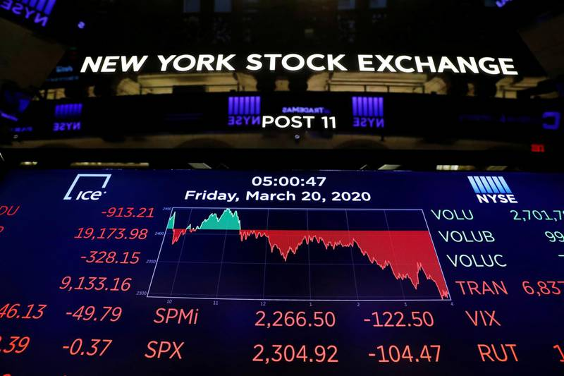 FILE PHOTO: The final numbers of the day are displayed above the floor of the New York Stock Exchange. March 20, 2020.  REUTERS/Lucas Jackson/File Photo
