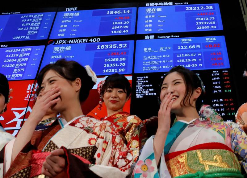 Women, dressed in ceremonial kimonos, smile in front of an electronic board displaying the Nikkei average (top in R) as they pose after the ceremony which kicks off the first day of trading in 2018 at the Tokyo Stock Exchange in Tokyo, Japan January 4, 2018. REUTERS/Kim Kyung-Hoon     TPX IMAGES OF THE DAY