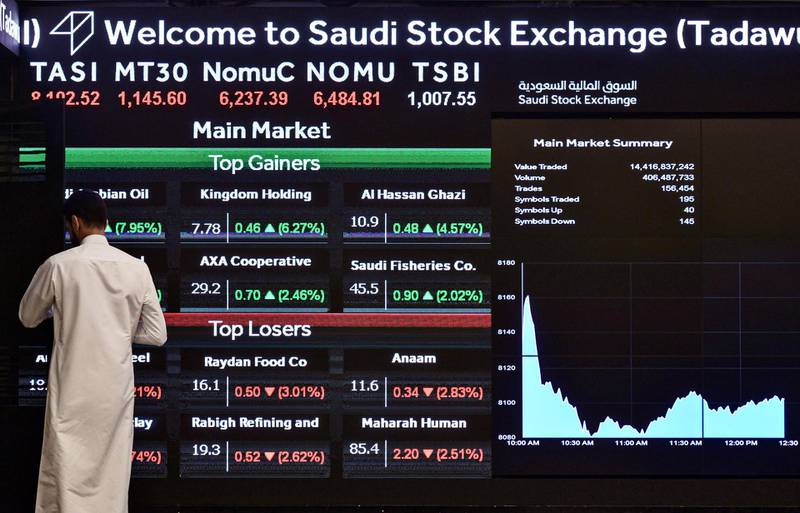 (FILES) A file photo taken on December 12, 2019 shows a view of the exchange board at the Stock Exchange Market (Tadawul) bourse in Riyadh displaying Aramco shares on the second day of their trading. Energy giant Saudi Aramco said on Sunday its net profit for the second quarter plunged a massive 73 percent year-on-year due to sharply lower oil prices.  / AFP / FAYEZ NURELDINE