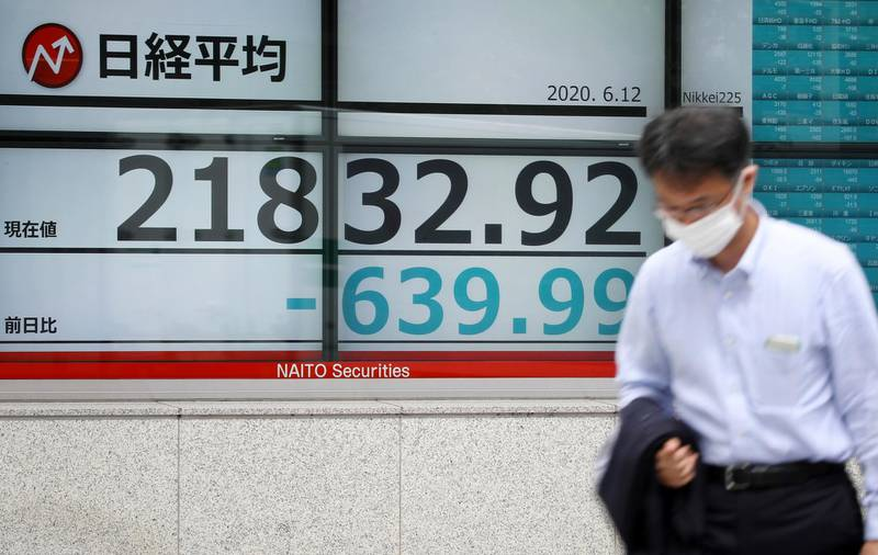 epa08480149 A man walks past a stock market indicator board in Tokyo, Japan, 12 June 2020. The Nikkei Stock Average lost more than three percent in early morning trading on 12 June after Wall Street's overnight heavy losses amid fear of a second wave of coronavirus infections in the United States.  EPA/JIJI PRESS JAPAN OUT / EDITORIAL USE ONLY  NO ARCHIVES