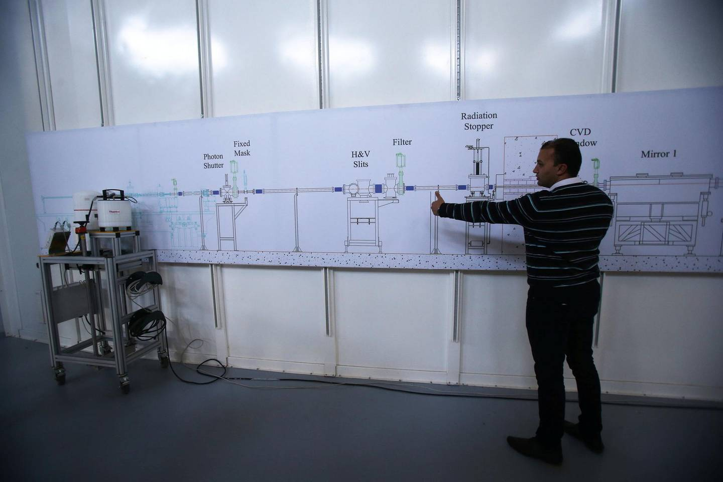 An engineer gives a brief at a part of the International Research Centre SESAME ( Synchrotron-light for Experimental Science and Applications in the Middle East) near Amman, Jordan. ( Salah Malkawi for The National)