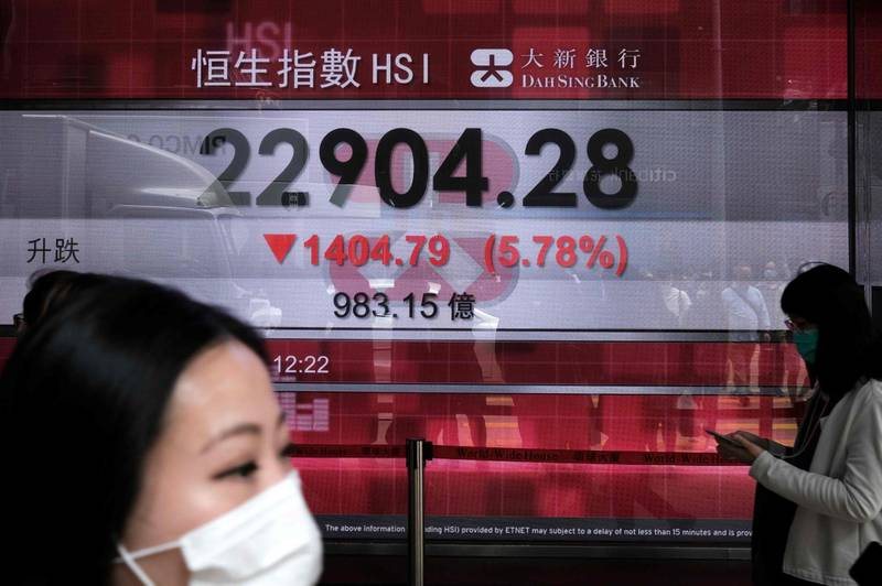 Pedestrians wearing face masks, as a precautionary measure against the COVID-19 coronavirus, walk past a stock market display board showing movements of the Hang Seng Index in Hong Kong on March 13, 2020. Hong Kong shares plunged again in the morning session March 13 as world markets were sent into meltdown by fears over the coronavirus outbreak that has threatened to plunge the global economy into recession.  / AFP / Anthony WALLACE